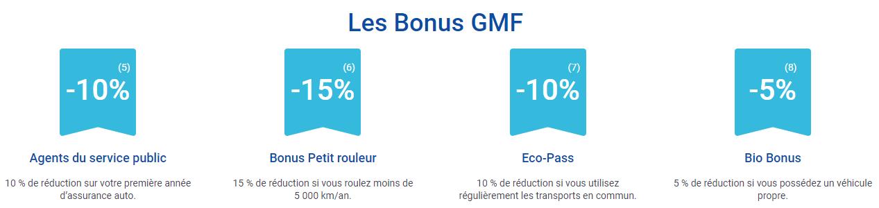 GMF BONUS