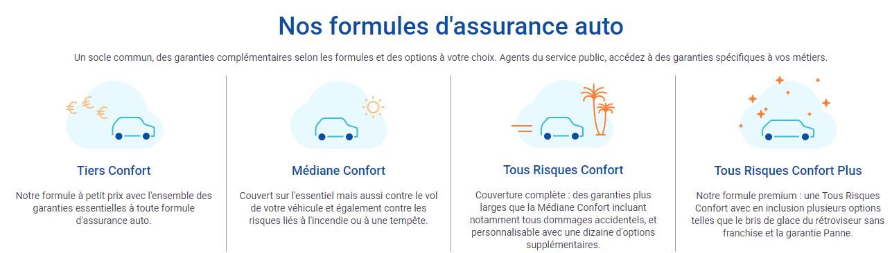 Assurance Auto GMF les formules
